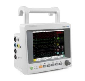 Critical Care Patient Vitals Monitor with CO2