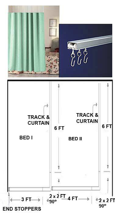 Dual Bed Privacy Cubicle Curtain Kit