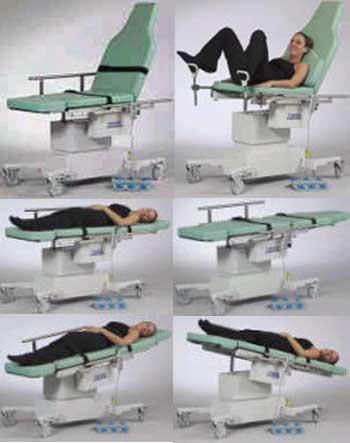 Motorized Procedure Table