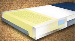 Multi-Ply ShearCare Foam Mattress