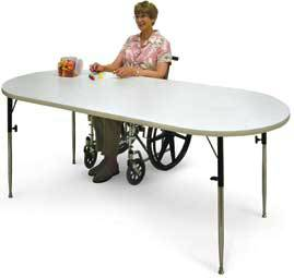 Oval Activity Table