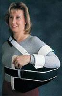 Shoulder Abduction Pillow