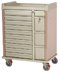 Medication Box Cart Standard Package
