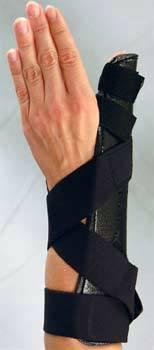 Superior Wrist Thumb Spica
