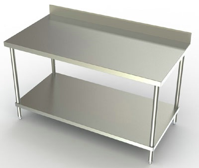 36in Wide Stainless Steel Work Table w/ SS Undershelf & 4in Backsplash