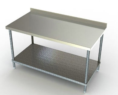 36in Wide SS Work Table w/ Galvanized Undershelf & 2 3/4in Backsplash