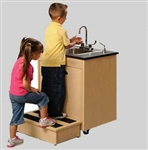 Children Portable Sinks
